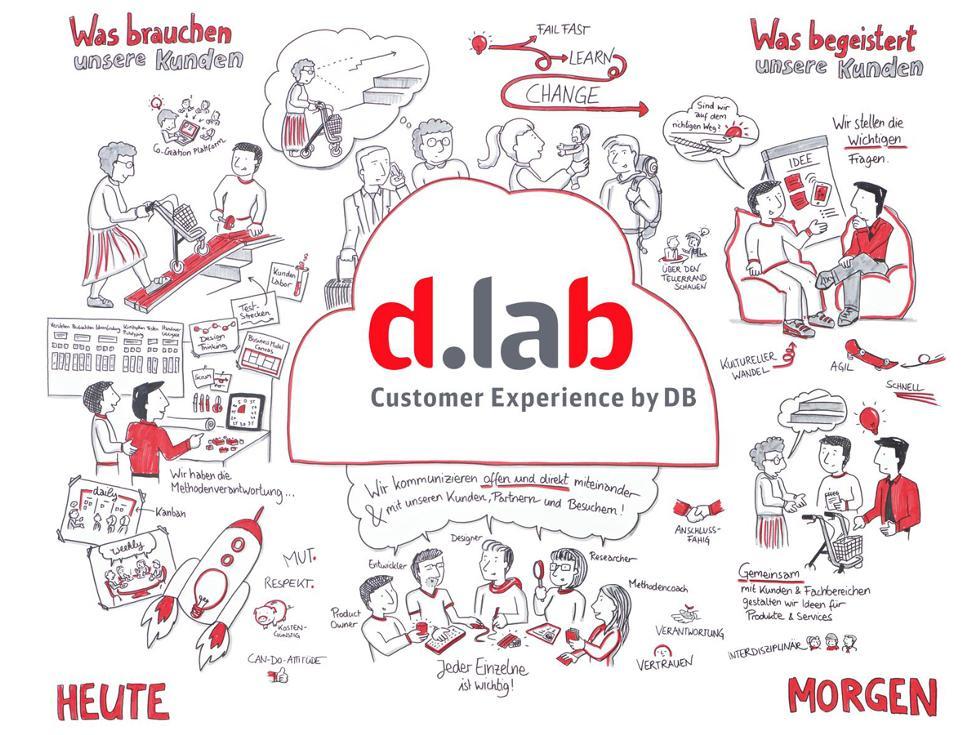 lab-DB
